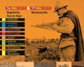 Centenaire de la bataille de la Woevre